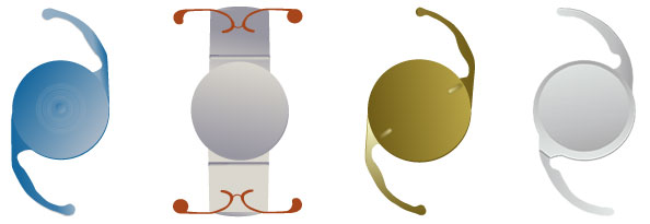 Different Types of Lenses